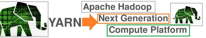 YARN – Apache Hadoop Next Generation Compute Platform