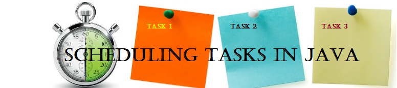 Scheduling Tasks in Java