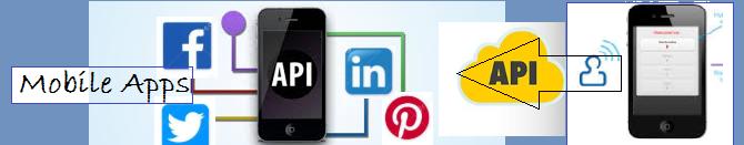 How APIs makes Mobile App Developers Life Easy?
