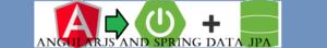 AngularJS and Spring data JPA