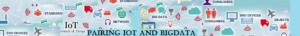 Pairing IoT and Big data